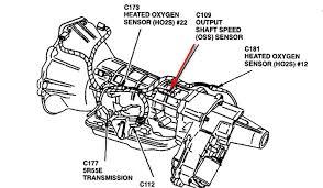 2003 ford f150 o2 sensor diagram ford explorer 4 0 engine sensor diagram ford engine problems and
