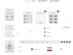 website flowchart u0026 sitemap u2014 wireframe kits on ui8