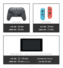 Battery Meme - nintendo switch battery life and charge times nintendo switch