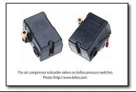 the air compressor unloader valve