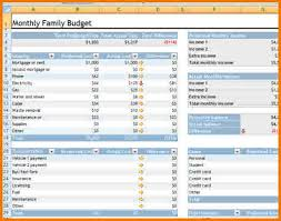excel business budget template authorization letter pdfbusiness