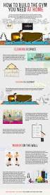 how to build a proper home gym infographic best infographics