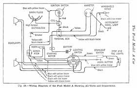 model a ford wiring diagram model wiring diagrams instruction