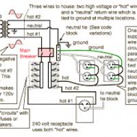 how to do wiring of a house yondo tech