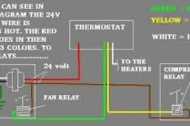 central air conditioner wiring diagram wiring diagram
