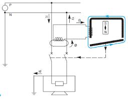 switchgear riddle no 16 4 pole elcb oprating working principle