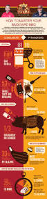 infographic mastering your backyard bbq u2014 grillocracy