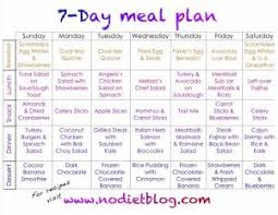 cheapest diet delivery plans healthy diet plan for women