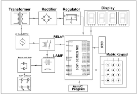 Solar Street Light Circuit Diagram by Rtc And I2c Based Solar Led Street Light Automation