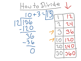 how to divide fractions showme