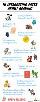 10 true and facts about reading infographic