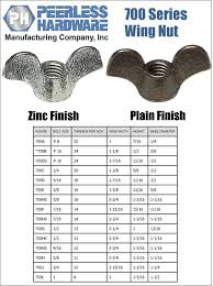 Decorative Wing Nuts Peerless Hardware Manufacturing Custom Metal Components Since 1951