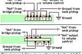 blacktop strat wiring diagram wiring diagram weick