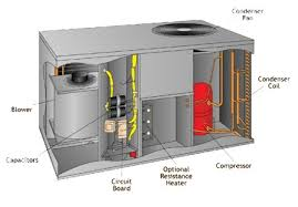 central indiana heating and air conditioning installation and