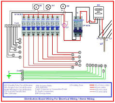 car alarm wiring diagrams wiring diagram simonand