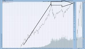 sevensentinels com the most powerful trading concept on earth