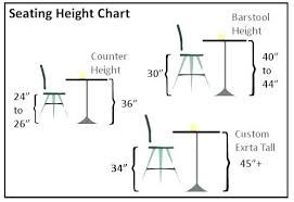 what is the height of bar stools kitchen bar stool height emmariversworks com