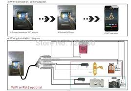 android ios remote control wireless wifi video doorphone system