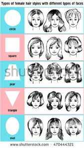 triangle and rectangular face hairstyle female hair on face shape womens hairstyles stock photo photo vector