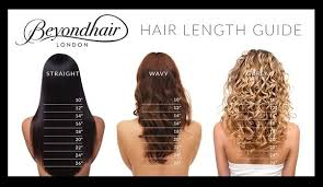 hair for slightly curly hair what s the difference between wavy hair and curly hair quora