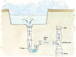 Vent Kitchen Sink by Kitchen Island With Sink And Dishwasher Best Air Admittance Valve