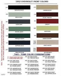 auto paint code 2017 grasscloth wallpaper