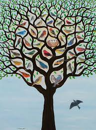 image result for http files treeofbirds webnode
