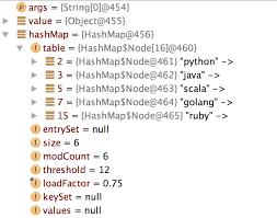 ruby hash map java集合系列四 hashset和linkedhashset解析 wlrhnh 博客园