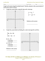 linear equations and their graphs worksheet punchline tessshlo