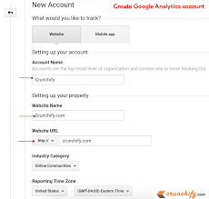 how to setup install google analytics on a wordpress blog for