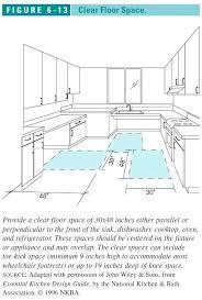ada kitchen design ada kitchen cabinets kitchen design for accessibility in wheelchair