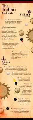 25 gorgeous hinduism festivals ideas on holi
