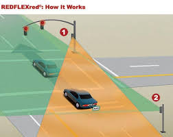 how do red light cameras work how does it work