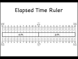 photos elapsed time worksheets printable best games resource