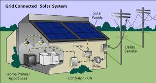 solar for home in india free solar calculator saurya solar india