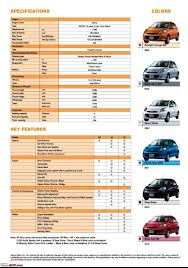 nissan micra new price new nissan micra full details u0026 specs edit launch on 14th
