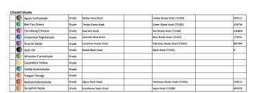 vallejo to gw paint conversion chart pdf spikey bits