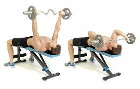 how to do the wide grip skullcrusher men u0027s health