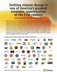 Climate In The Uncompahgre Watershed Uncompahgre Watershed Craft Breweries Join Climate Alliance Coyote Gulch