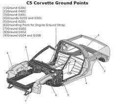 c5 corvette dimensions c5 engine block ground locations corvetteforum chevrolet