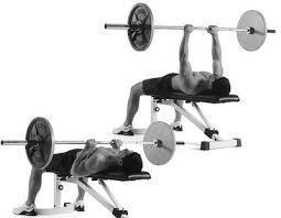 Reverse Grip Bench Press Upper Chest The 15 Best Chest Exercises Men U0027s Health