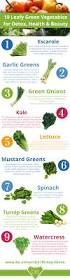19 leafy green vegetables for detox health and beauty