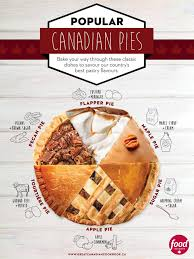6 classic canadian pies you need to try infographic pies and
