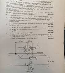 mechanical engineering archive july 15 2017 chegg com