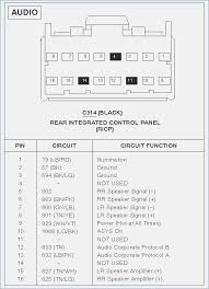 1997 ford expedition radio wiring diagram dolgular fasett info