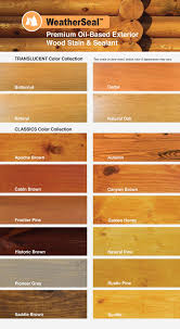 what stain looks on pine weatherseal stain