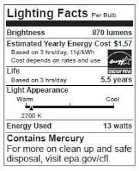 led light bulbs hawaiian electric