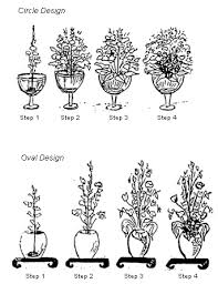 Traditional Flower Arrangement - tcrs traditional mass arrangements