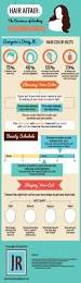 personalizing your hairstyle for a younger look 96 best beauty infographics images on pinterest infographics