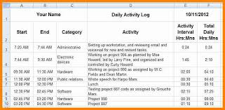 daily activity report template 8 daily activity report format mail clerked